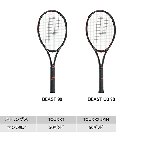 BEAST98シリーズ